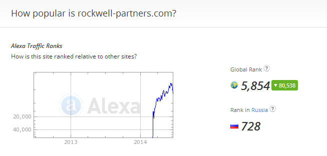 rockwell partners 23-6-14